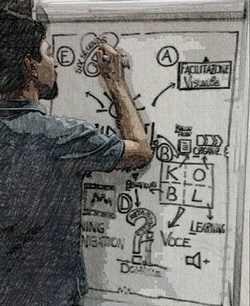 Fabio-De-Luca-sketchnote_0